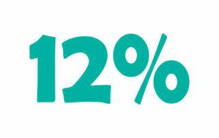 12% НДС онлайн калькулятор. Добавьте или вычтите 12% налога