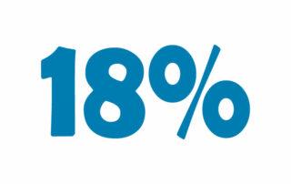 18% НДС онлайн калькулятор. Добавьте или вычтите 18% налога