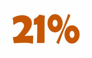 21% НДС онлайн калькулятор. Добавьте или вычтите 21% налога