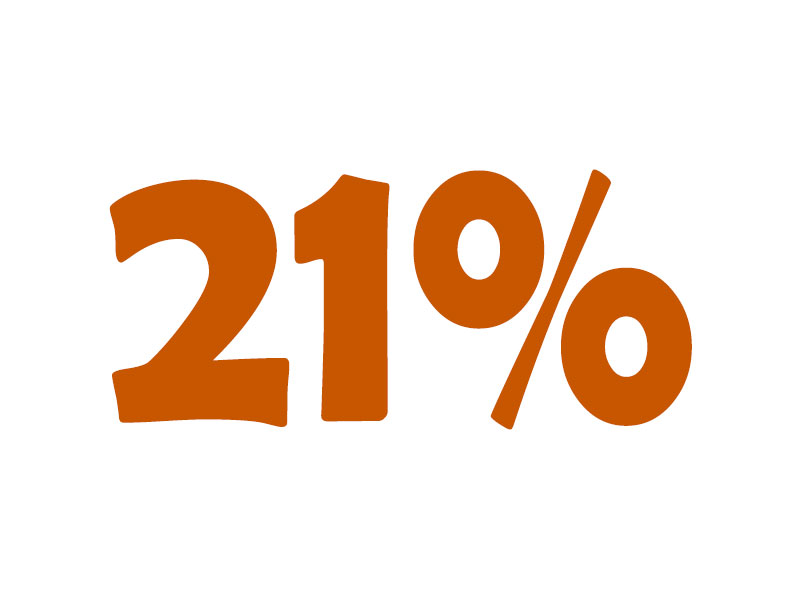 21% VAT online calculator. Add or subtract 21% tax.