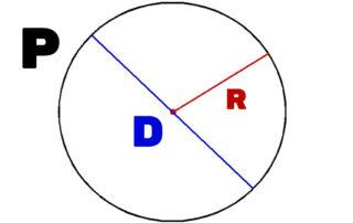 Онлайн-калькулятор периметра круга по диаметру или радиусу
