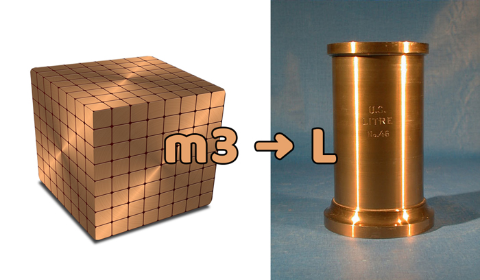 Konvertieren Sie m3 in Liter