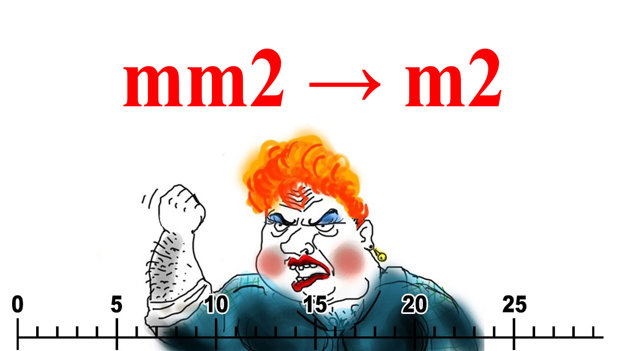 Convert Mm2 To M2 Online Handy And Fast Calculator